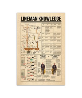"""Lineman Knowledge Wall Poster Vertical 7x11"""" 16x24"""" 24x36"""""""