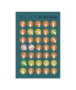 """Palm out palm in ASL Hand Alphabet Wall Poster Vertical 7x11"""" 16x24"""" 24x36"""""""