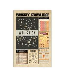 """Whiskey Knowledge Board Wall Poster Vertical 7x11"""" 16x24"""" 24x36"""""""