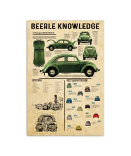 """Beerle Knowledge Wall Poster Vertical 7x11"""" 16x24"""" 24x36"""""""