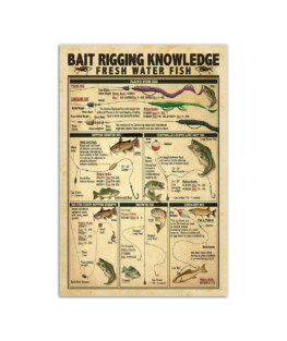 """Fishing Knowledge Board Wall Poster Vertical 7x11"""" 16x24"""" 24x36"""""""