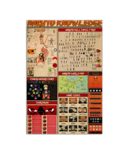 """Anime knowledge Wall Poster Vertical 7x11"""" 16x24"""" 24x36"""""""