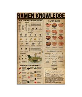"Ramen knowledge Wall Poster Vertical 7x11"" 16x24"" 24x36"""